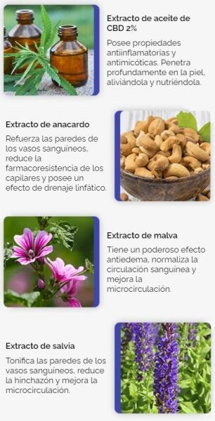 Vein Control ingredients